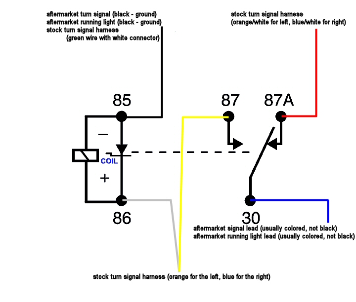 marker light to blinker wire harness   36 wiring diagram